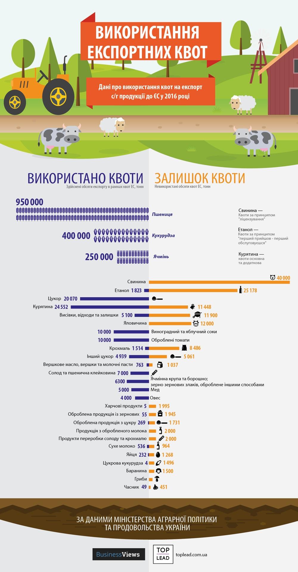 Економічна угода з ЄС  що це дало Україні 36000affefe64